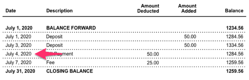 A sample bank account statement with July 4, 2020 selected in a list of transactions.