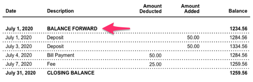 A sample bank account statement with the Balance Forward line selected.