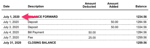 A sample bank account statement with July 1, 2020 selected next to the Balance Forward line.